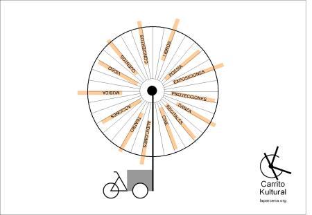 Postal-BiciCultural